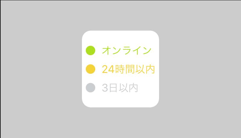 緑の丸や黄色の丸のログイン状態